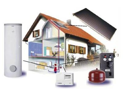 Solární termické systémy
